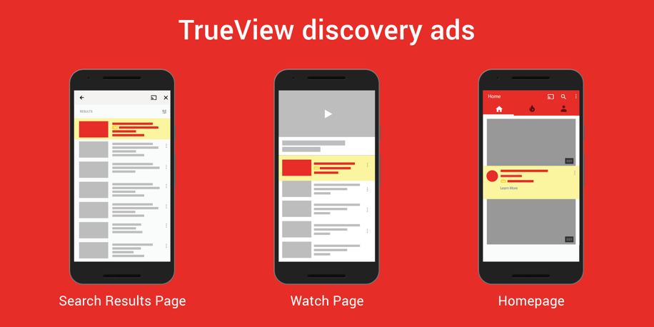 trueview discovery advertentie campagne - youtube adverteren | shift